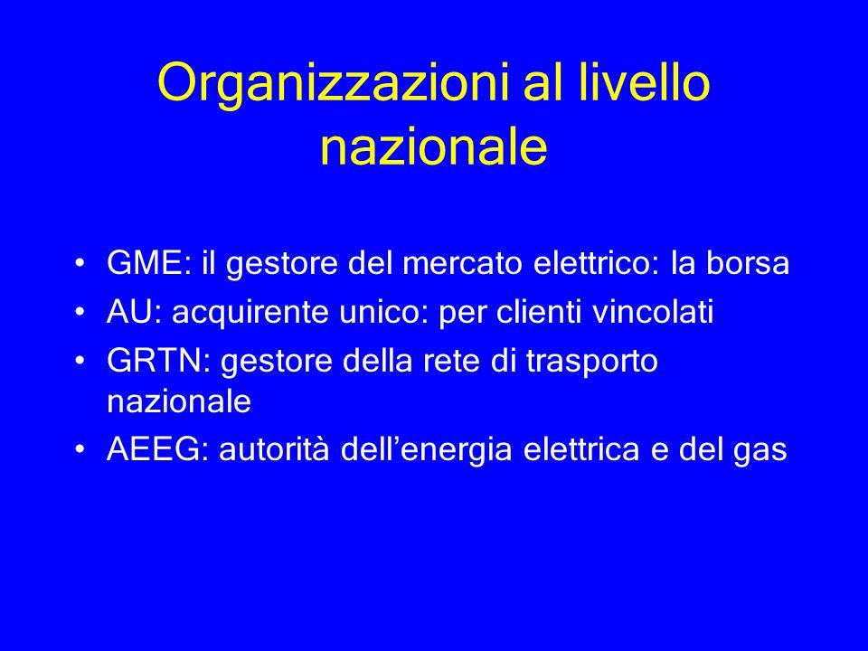Organizzazioni al livello nazionale