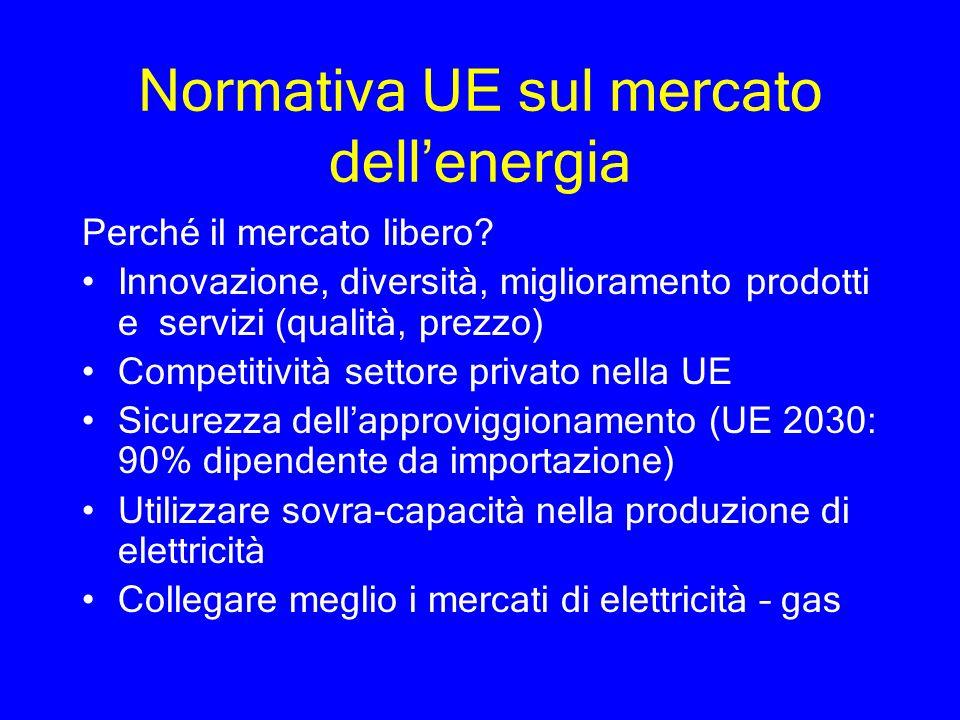 Normativa UE sul mercato dell'energia