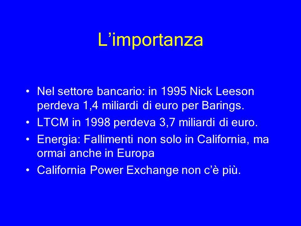 L'importanzaNel settore bancario: in 1995 Nick Leeson perdeva 1,4 miliardi di euro per Barings. LTCM in 1998 perdeva 3,7 miliardi di euro.