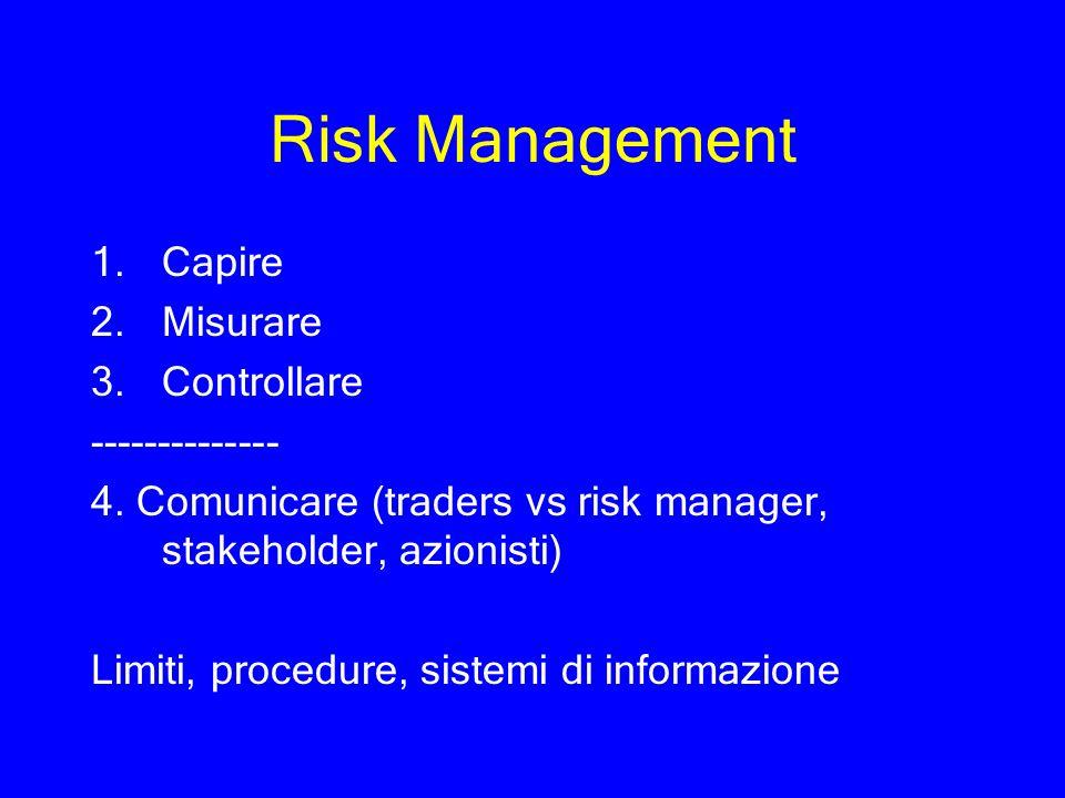 Risk Management Capire Misurare Controllare --------------