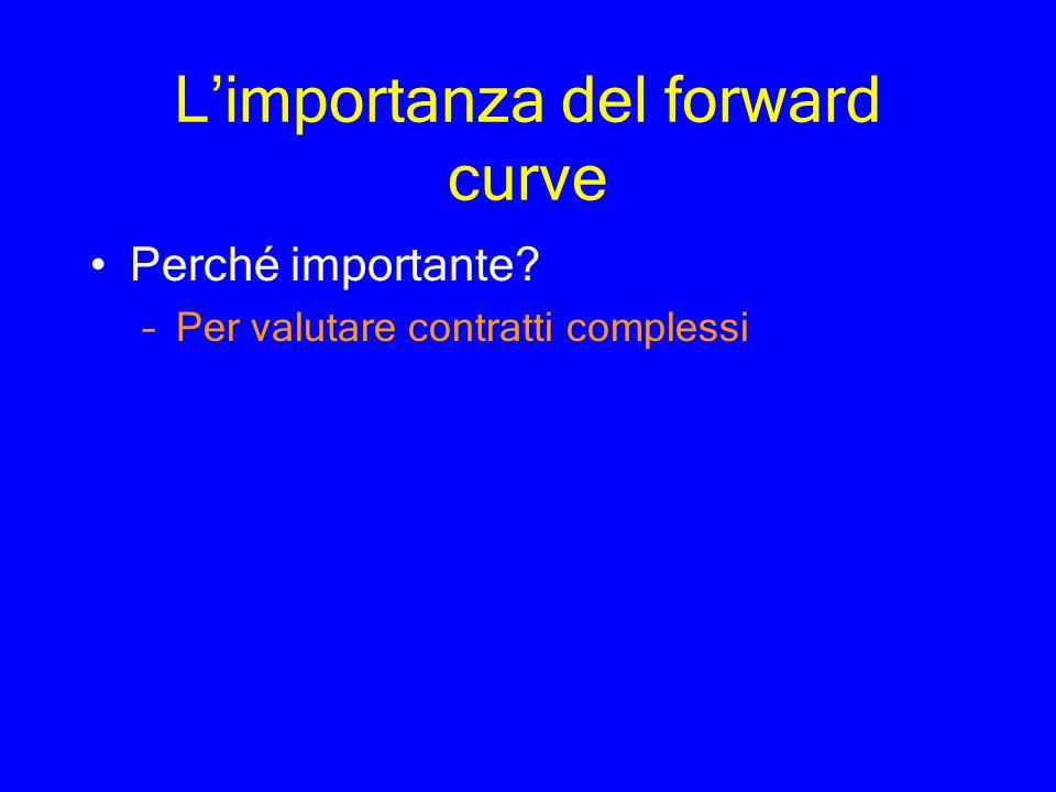 L'importanza del forward curve