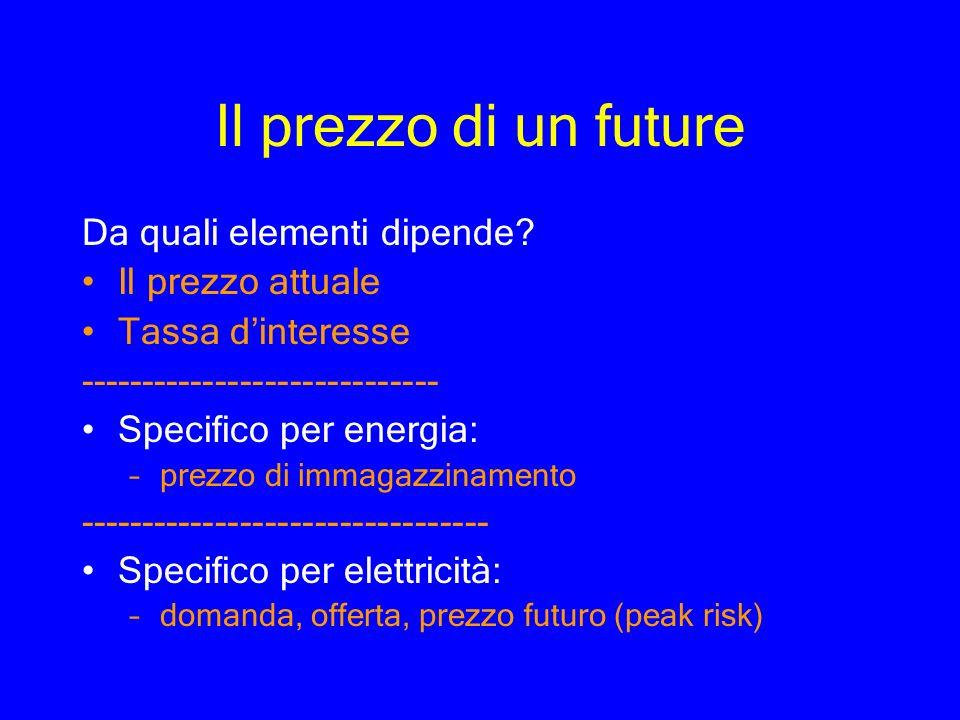 Il prezzo di un future Da quali elementi dipende Il prezzo attuale
