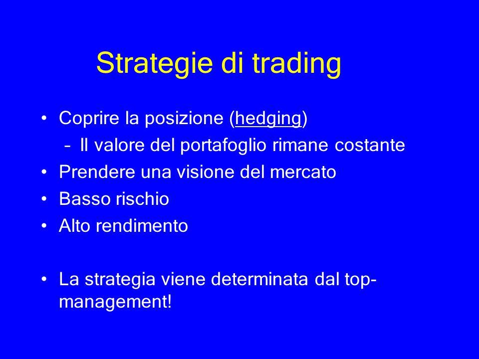 Strategie di trading Coprire la posizione (hedging)