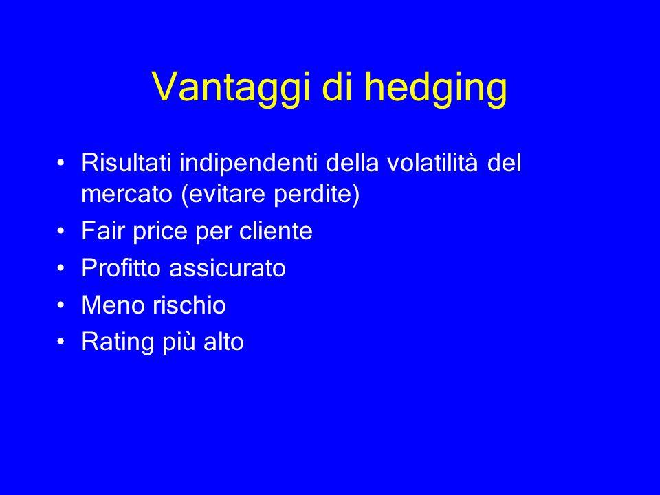 Vantaggi di hedging Risultati indipendenti della volatilità del mercato (evitare perdite) Fair price per cliente.