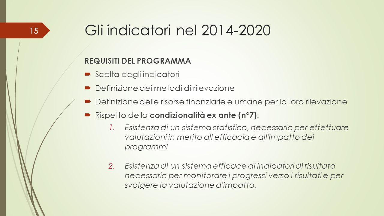 Gli indicatori nel 2014-2020 REQUISITI DEL PROGRAMMA