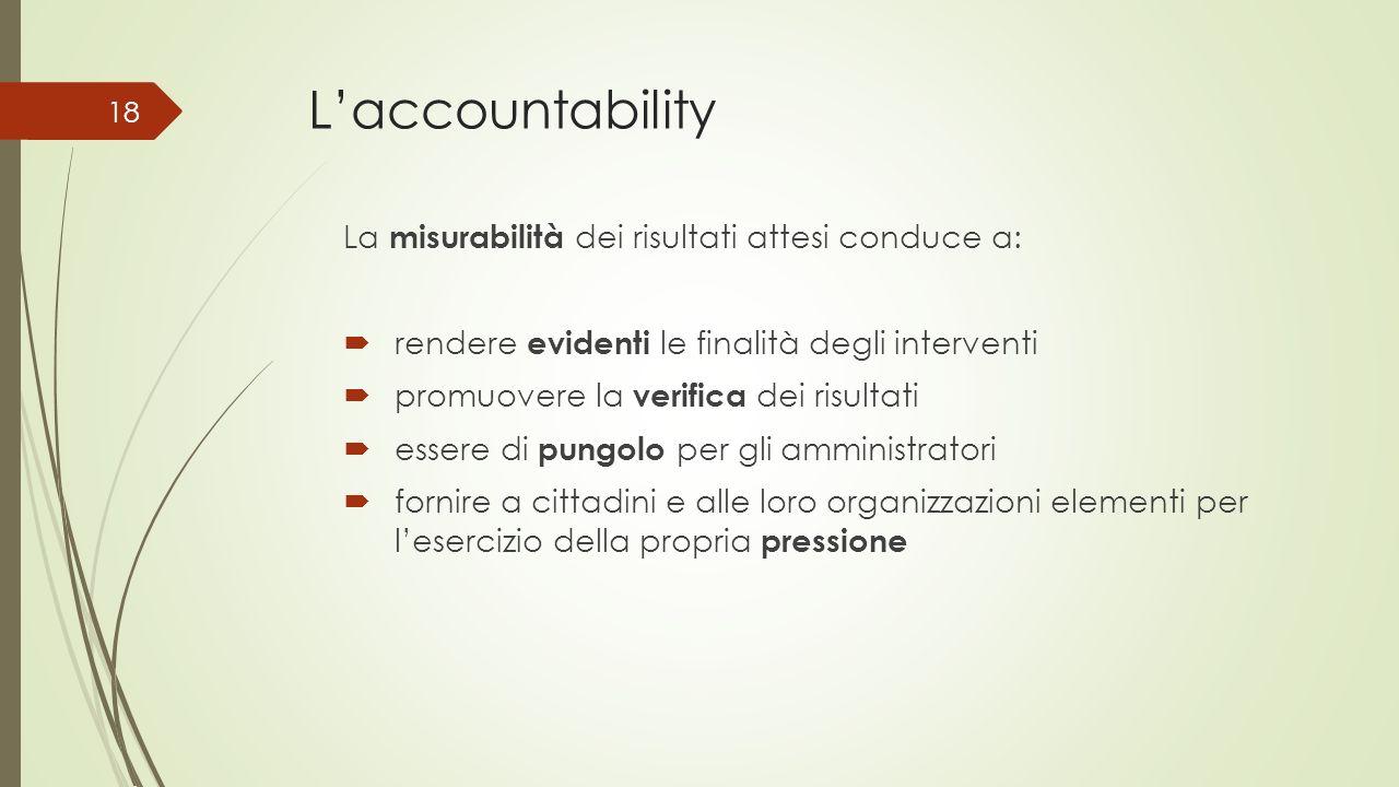 L'accountability La misurabilità dei risultati attesi conduce a: