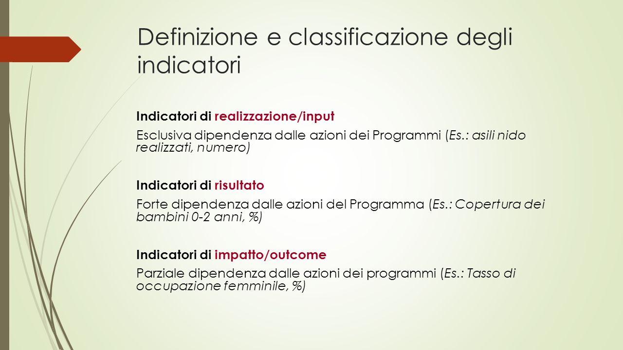 Definizione e classificazione degli indicatori