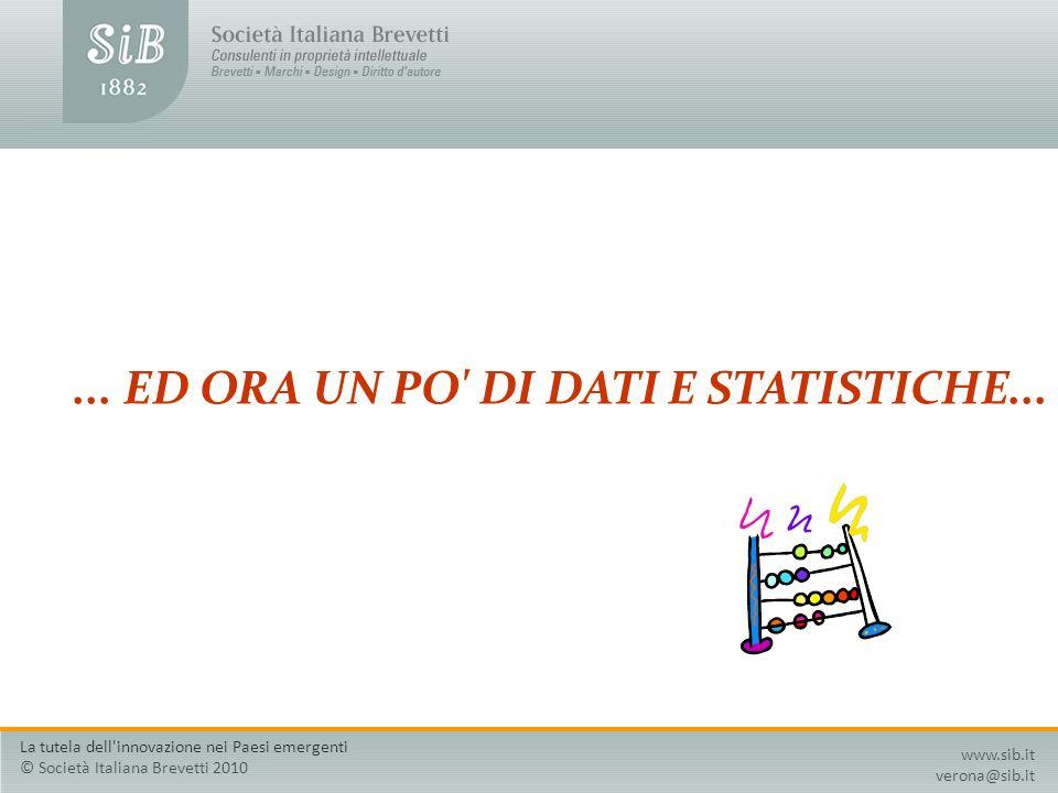 ... ED ORA UN PO DI DATI E STATISTICHE...