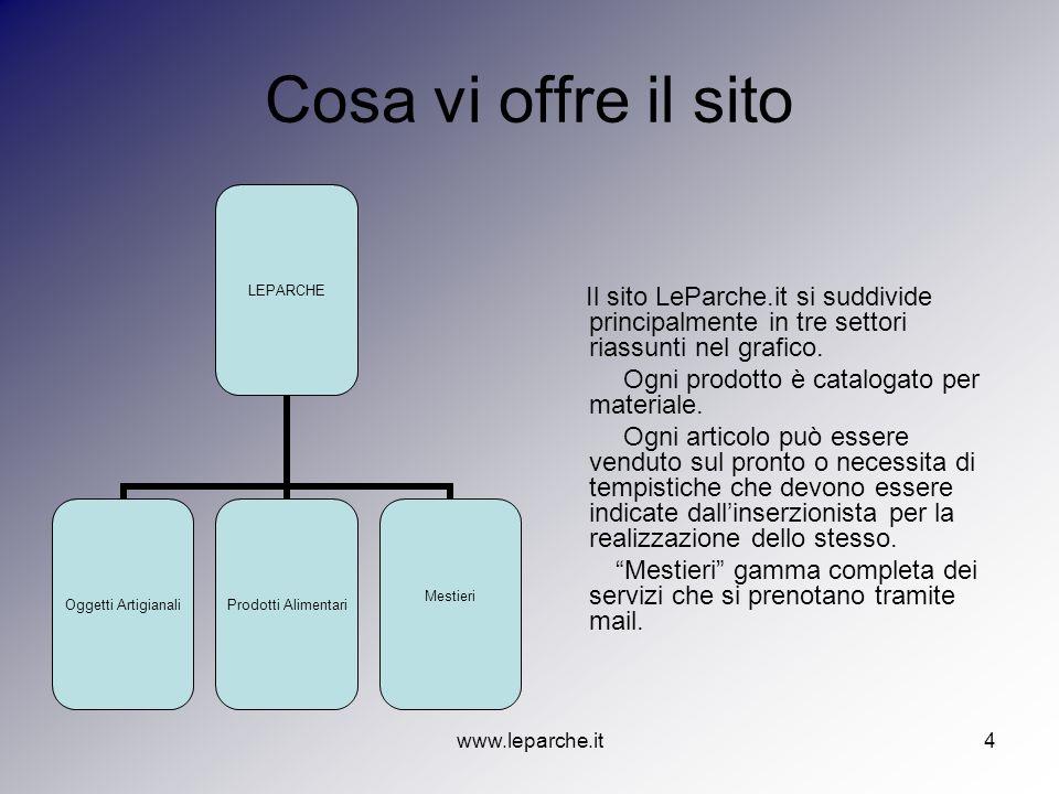 Cosa vi offre il sito Il sito LeParche.it si suddivide principalmente in tre settori riassunti nel grafico.