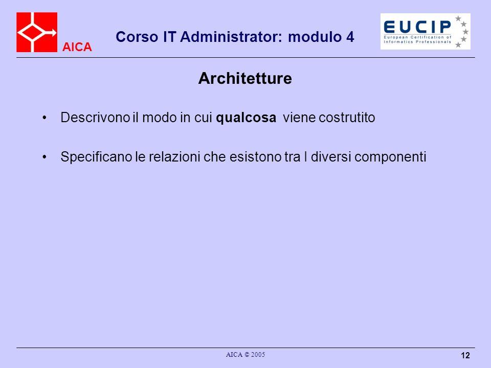 Architetture Descrivono il modo in cui qualcosa viene costrutito