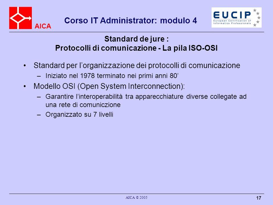 Standard de jure : Protocolli di comunicazione - La pila ISO-OSI