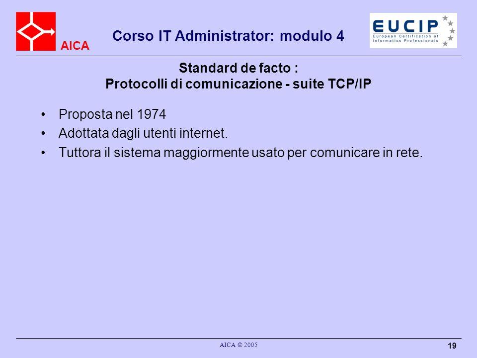 Standard de facto : Protocolli di comunicazione - suite TCP/IP