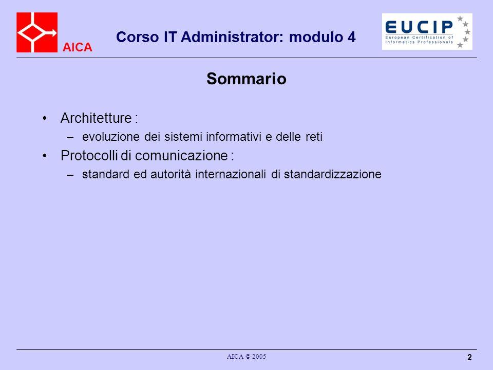 Sommario Corso IT Administrator: modulo 4 Architetture :
