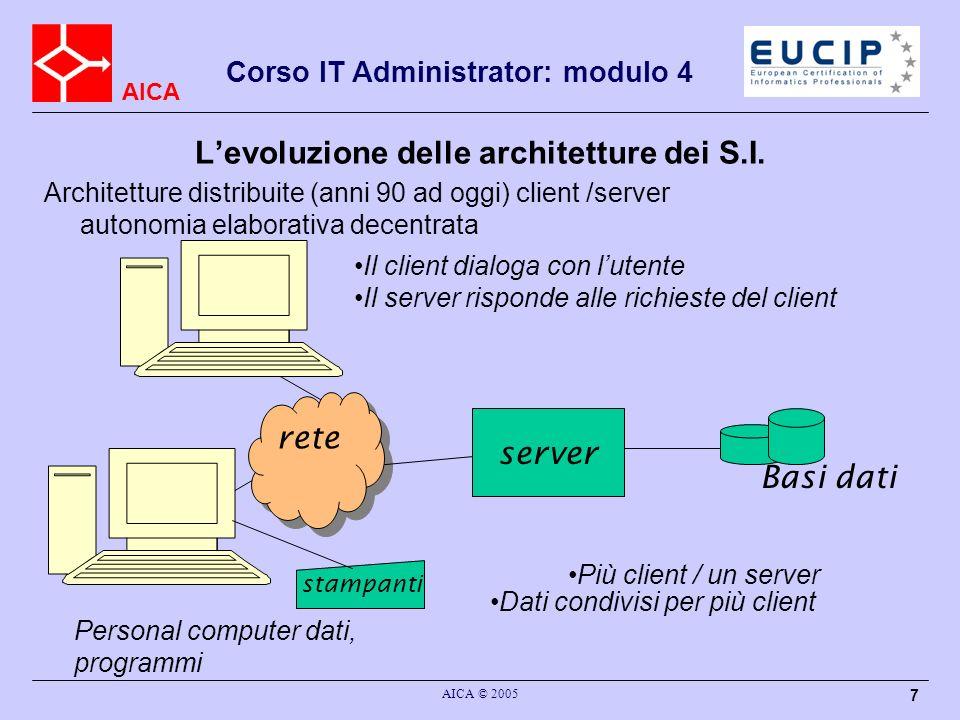 L'evoluzione delle architetture dei S.I.