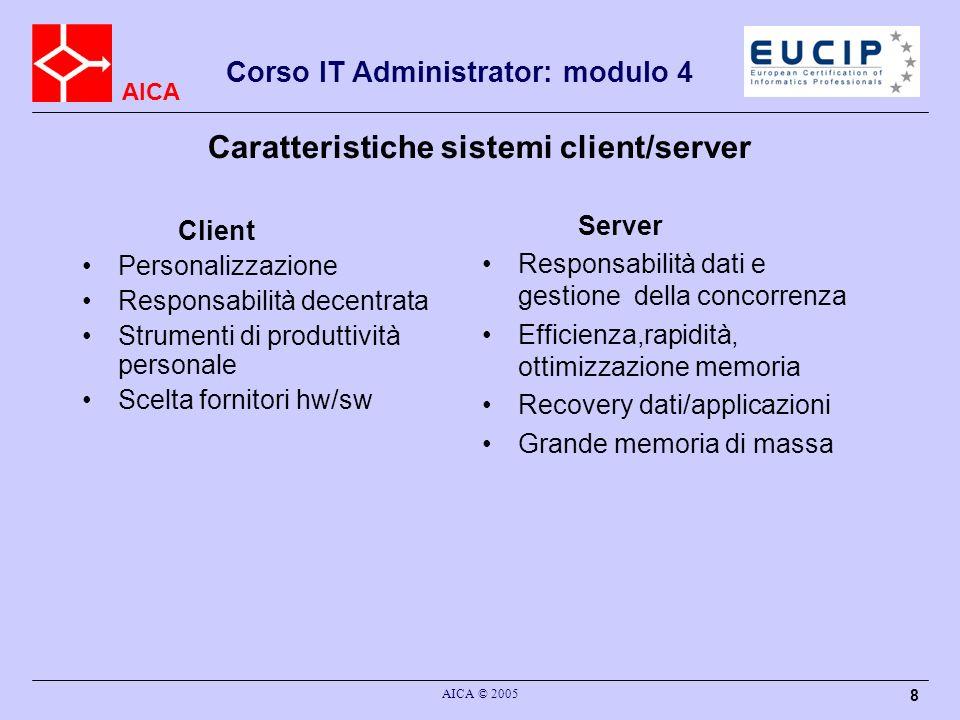 Caratteristiche sistemi client/server