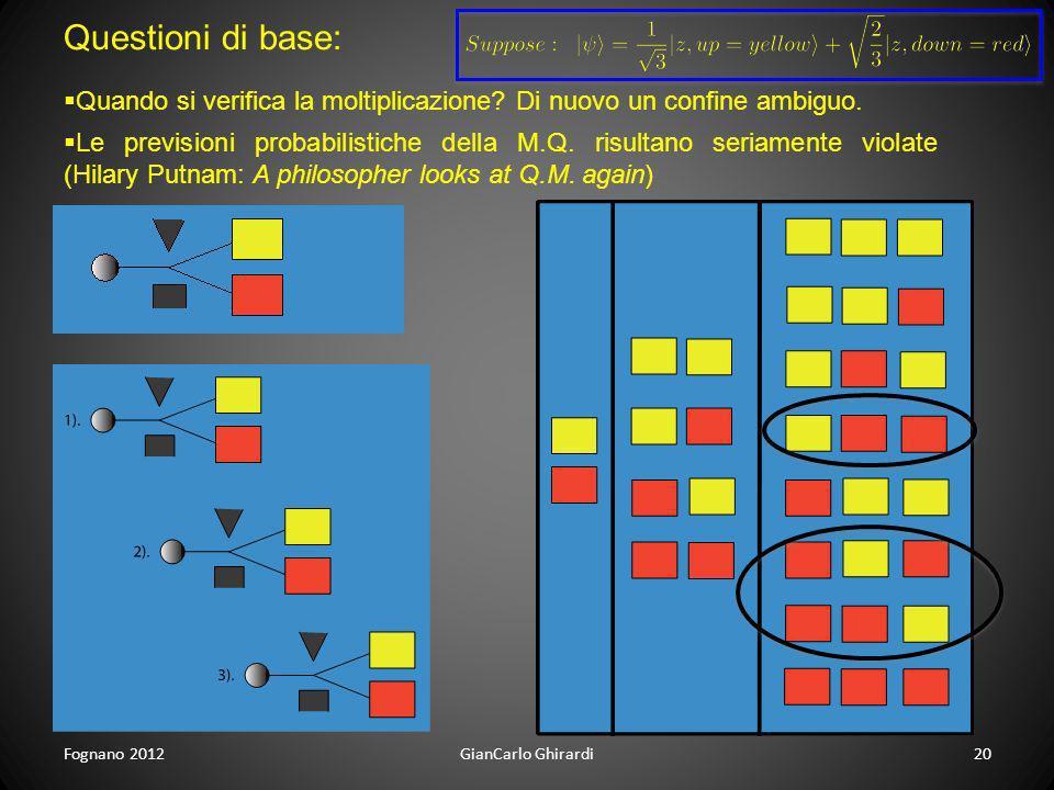 Questioni di base: Quando si verifica la moltiplicazione Di nuovo un confine ambiguo.
