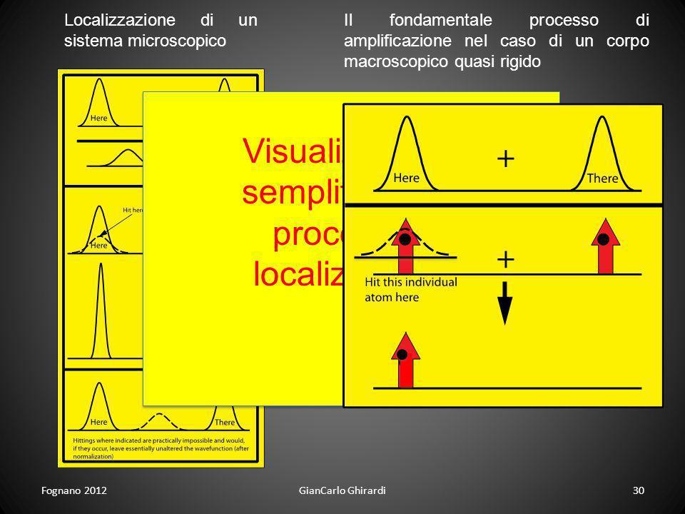Visualizzazione semplificata del processo di localizzazione