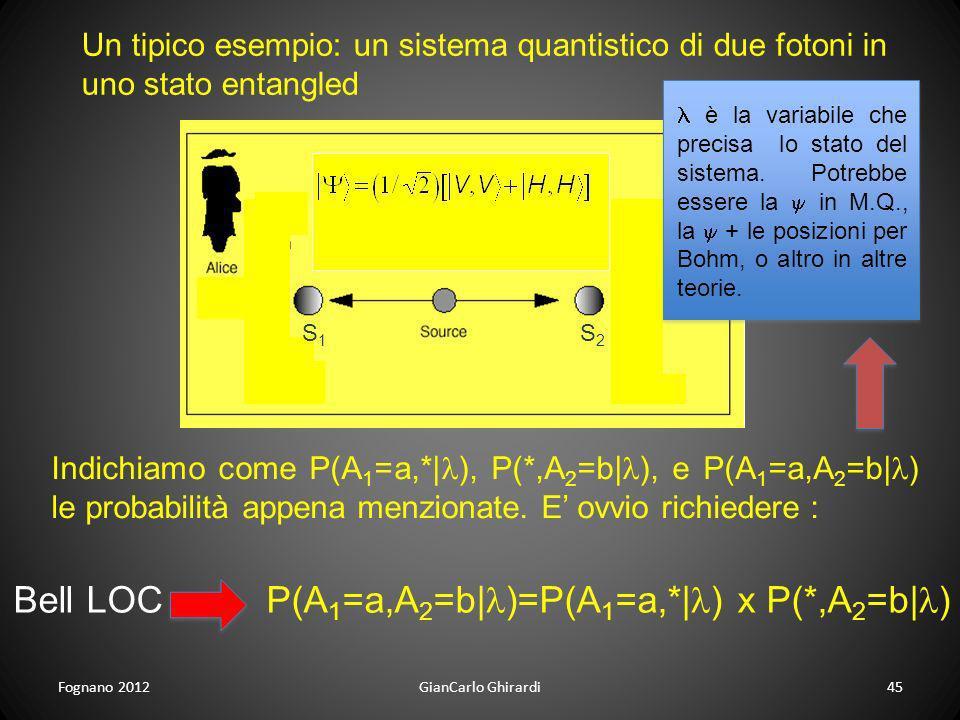 Bell LOC P(A1=a,A2=b|l)=P(A1=a,*|l) x P(*,A2=b|l)