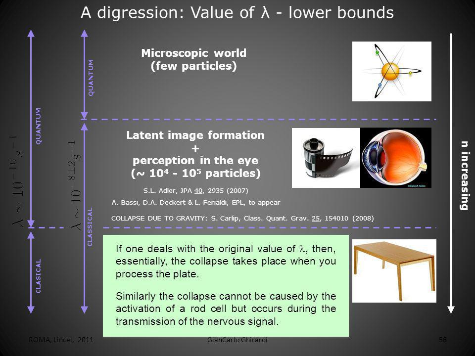A digression: Value of λ - lower bounds