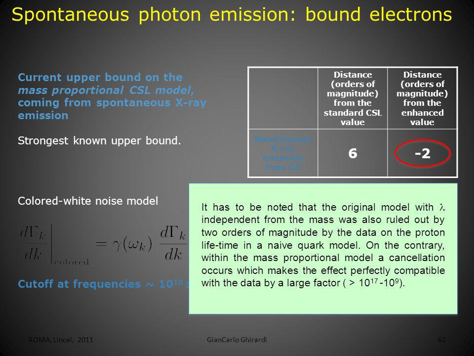 Spontaneous photon emission: bound electrons