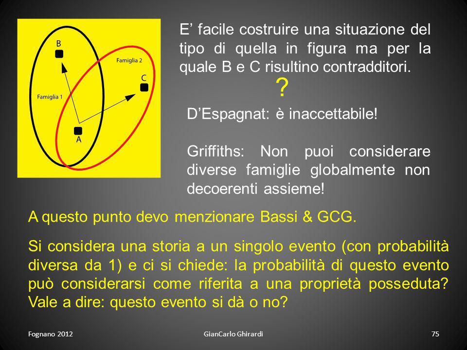 E' facile costruire una situazione del tipo di quella in figura ma per la quale B e C risultino contradditori.
