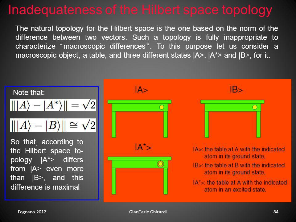 Inadequateness of the Hilbert space topology