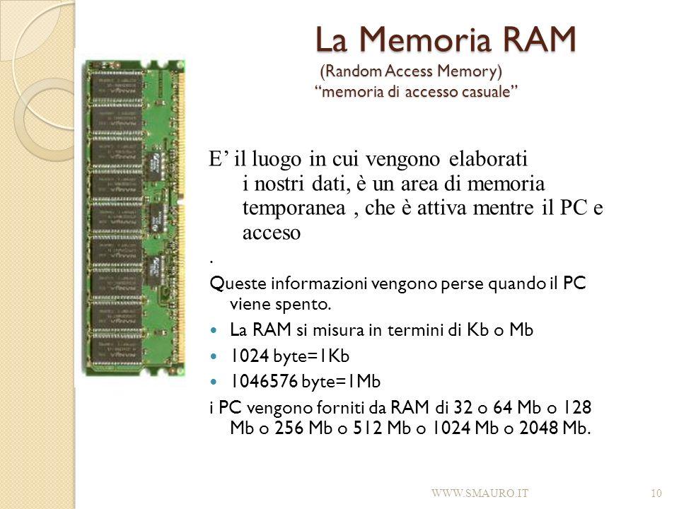 La Memoria RAM (Random Access Memory) memoria di accesso casuale