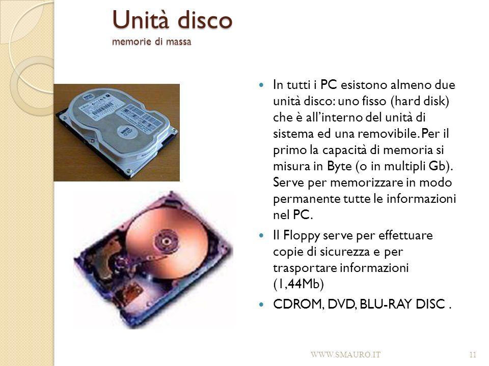 Unità disco memorie di massa