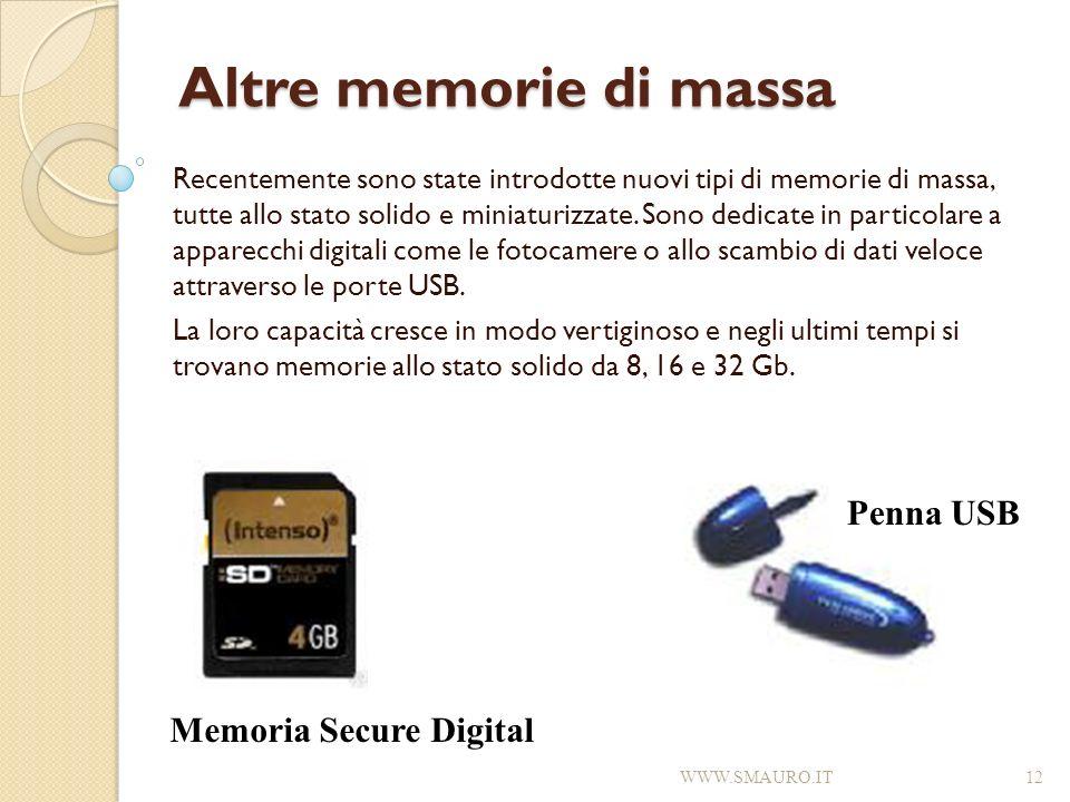 Altre memorie di massa Penna USB Memoria Secure Digital