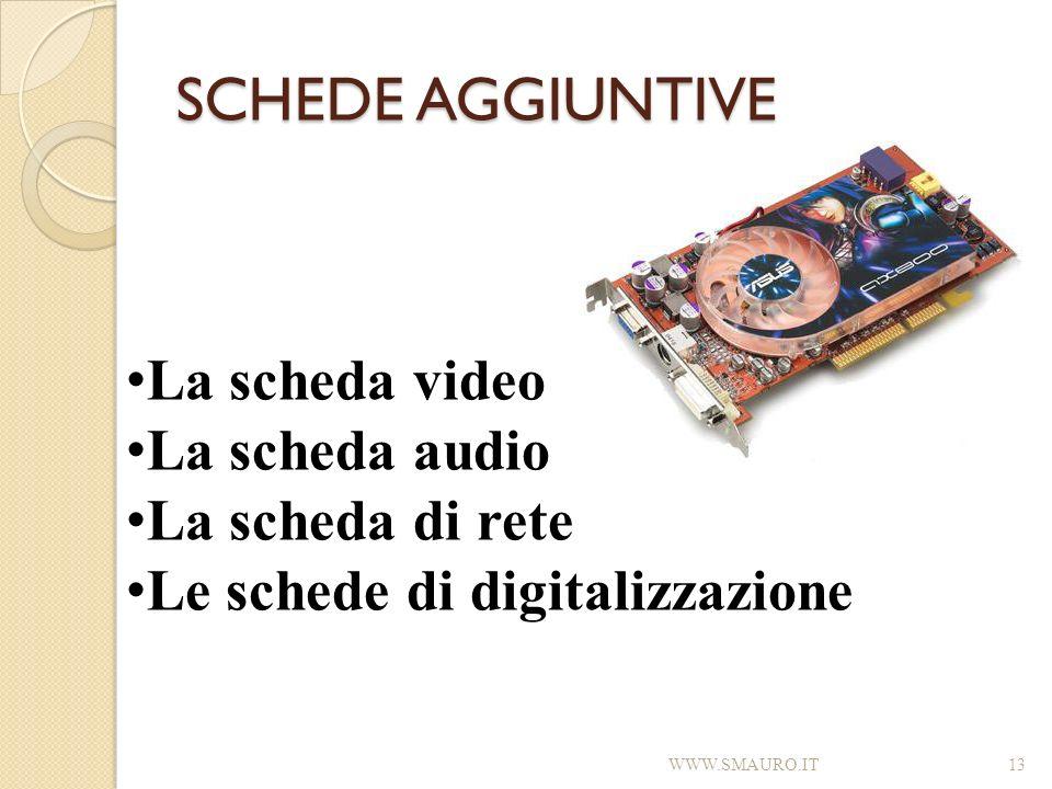 SCHEDE AGGIUNTIVE La scheda video La scheda audio La scheda di rete