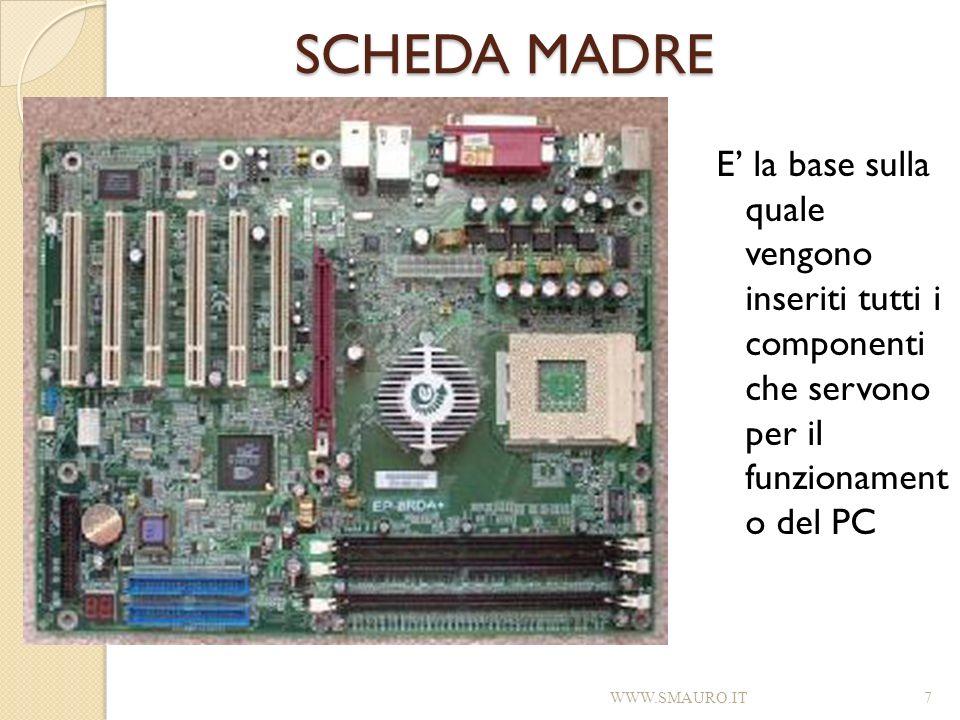 SCHEDA MADRE E' la base sulla quale vengono inseriti tutti i componenti che servono per il funzionament o del PC.