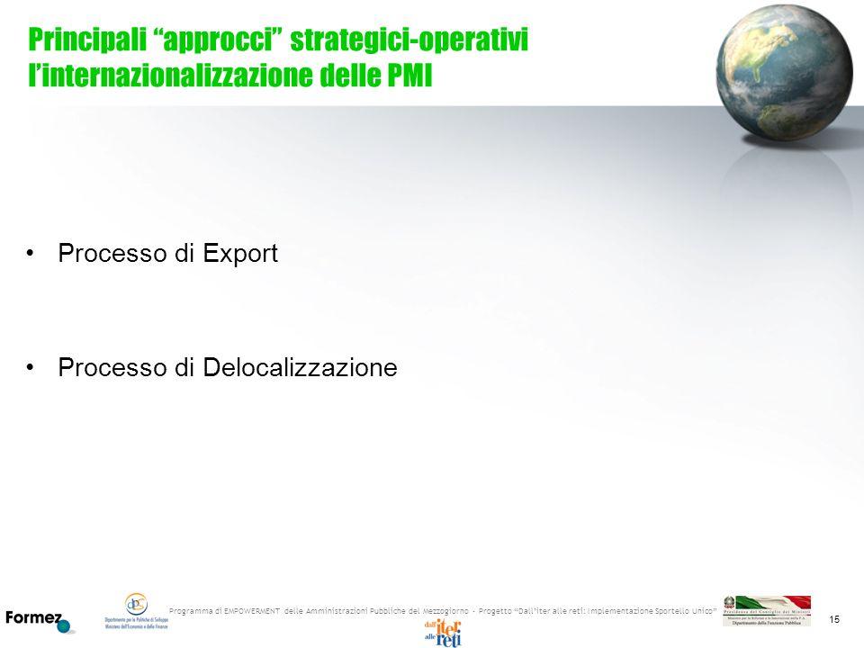 Principali approcci strategici-operativi l'internazionalizzazione delle PMI