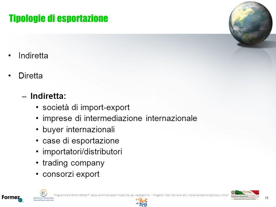Tipologie di esportazione