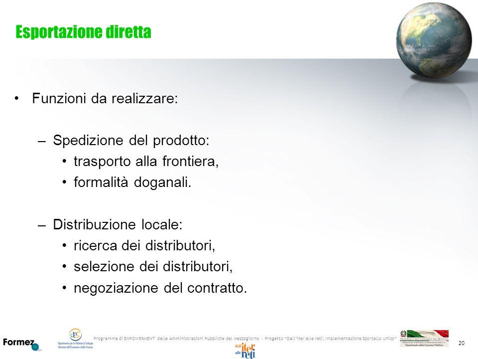 Esportazione diretta Funzioni da realizzare: Spedizione del prodotto: