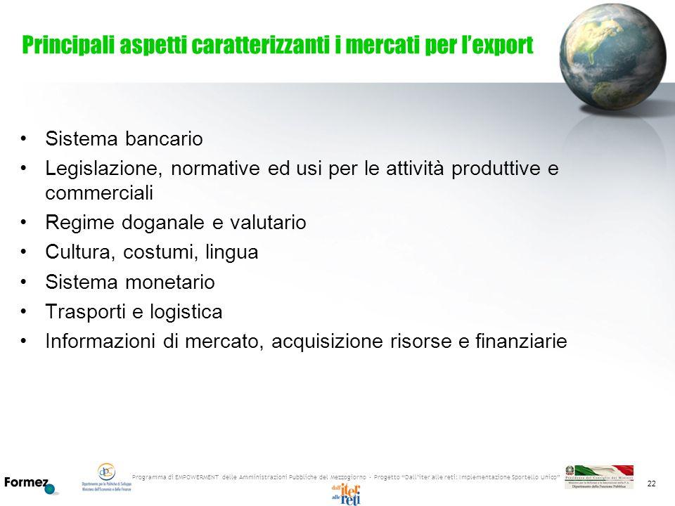 Principali aspetti caratterizzanti i mercati per l'export