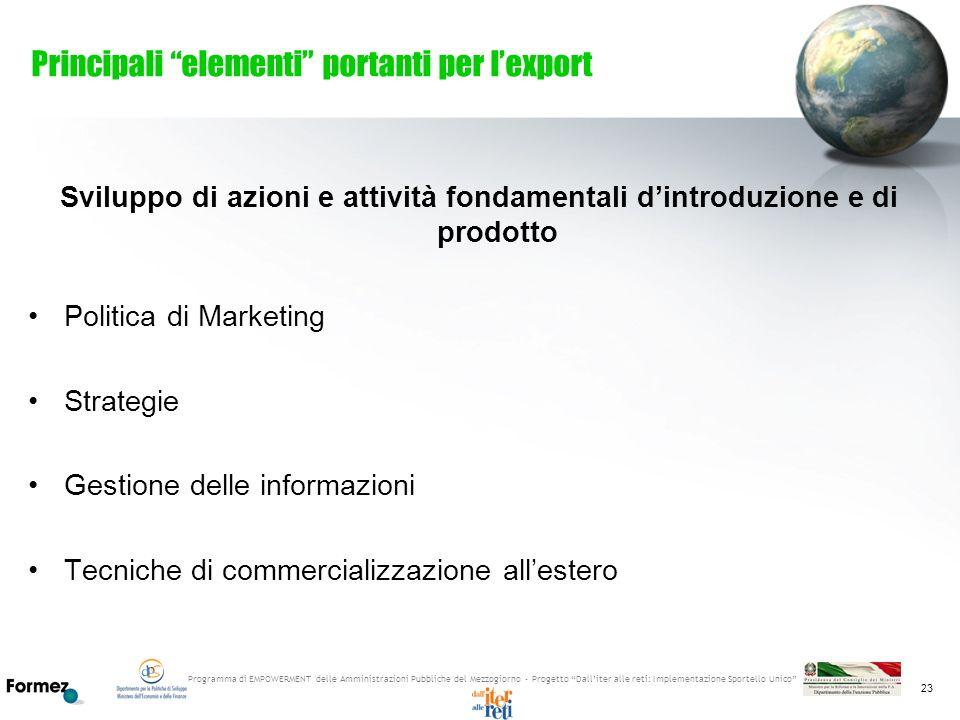 Principali elementi portanti per l'export