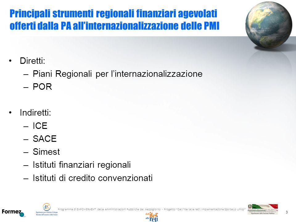 Principali strumenti regionali finanziari agevolati offerti dalla PA all'internazionalizzazione delle PMI