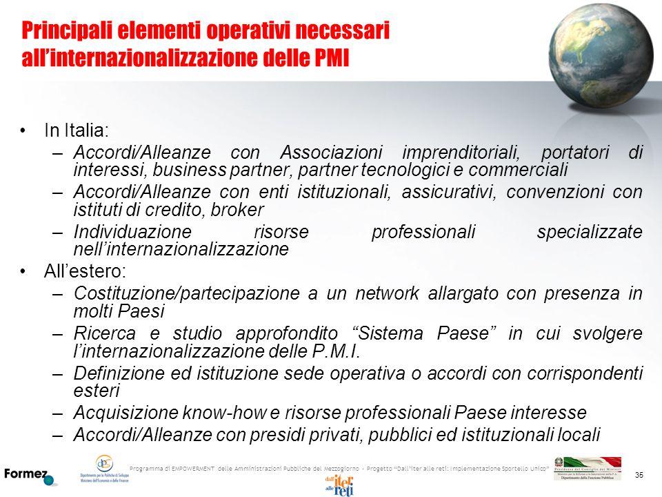 Principali elementi operativi necessari all'internazionalizzazione delle PMI