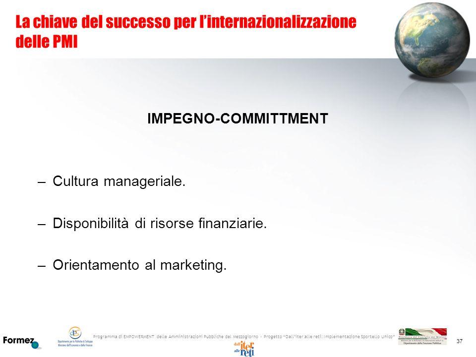 La chiave del successo per l'internazionalizzazione delle PMI