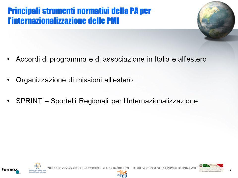 Principali strumenti normativi della PA per l'internazionalizzazione delle PMI