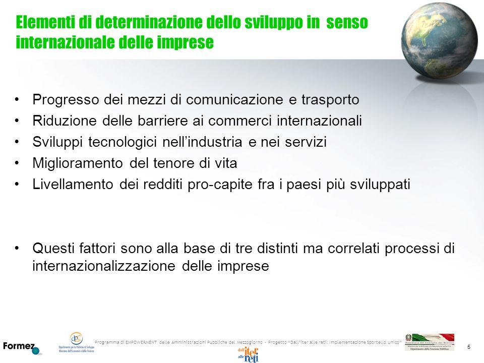 Elementi di determinazione dello sviluppo in senso internazionale delle imprese