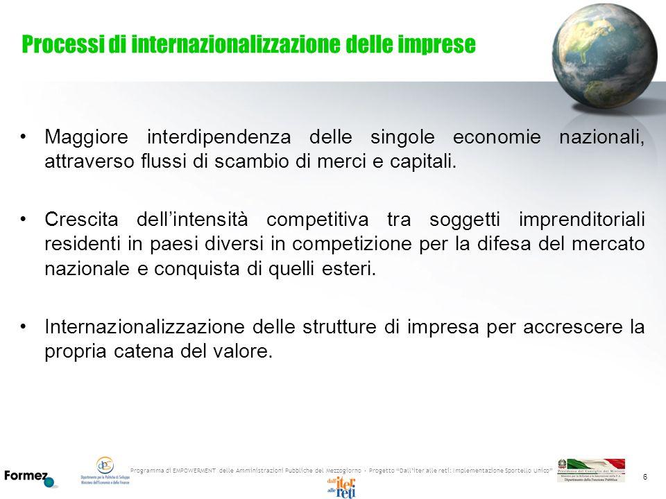 Processi di internazionalizzazione delle imprese