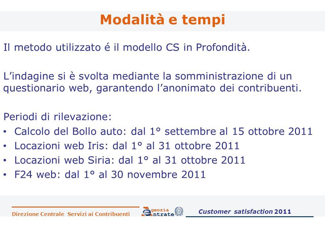 Modalità e tempi Il metodo utilizzato é il modello CS in Profondità.