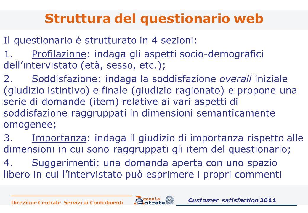 Struttura del questionario web