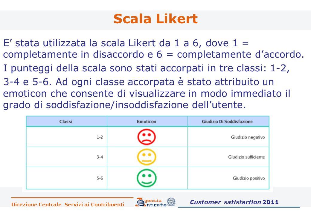 Scala Likert