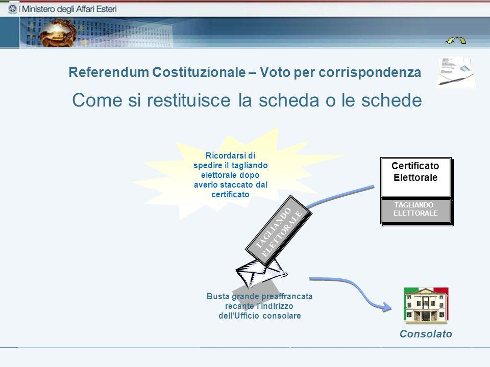Referendum Costituzionale – Voto per corrispondenza