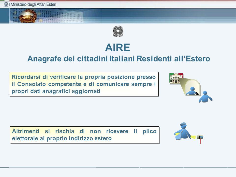 AIRE Anagrafe dei cittadini Italiani Residenti all'Estero