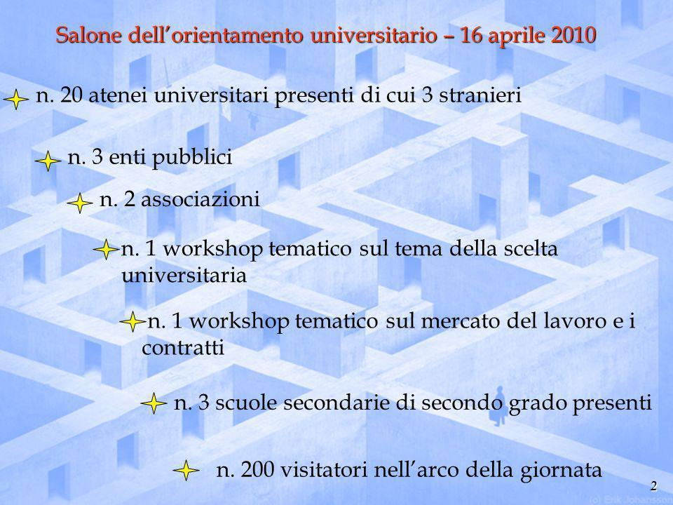 Salone dell'orientamento universitario – 16 aprile 2010