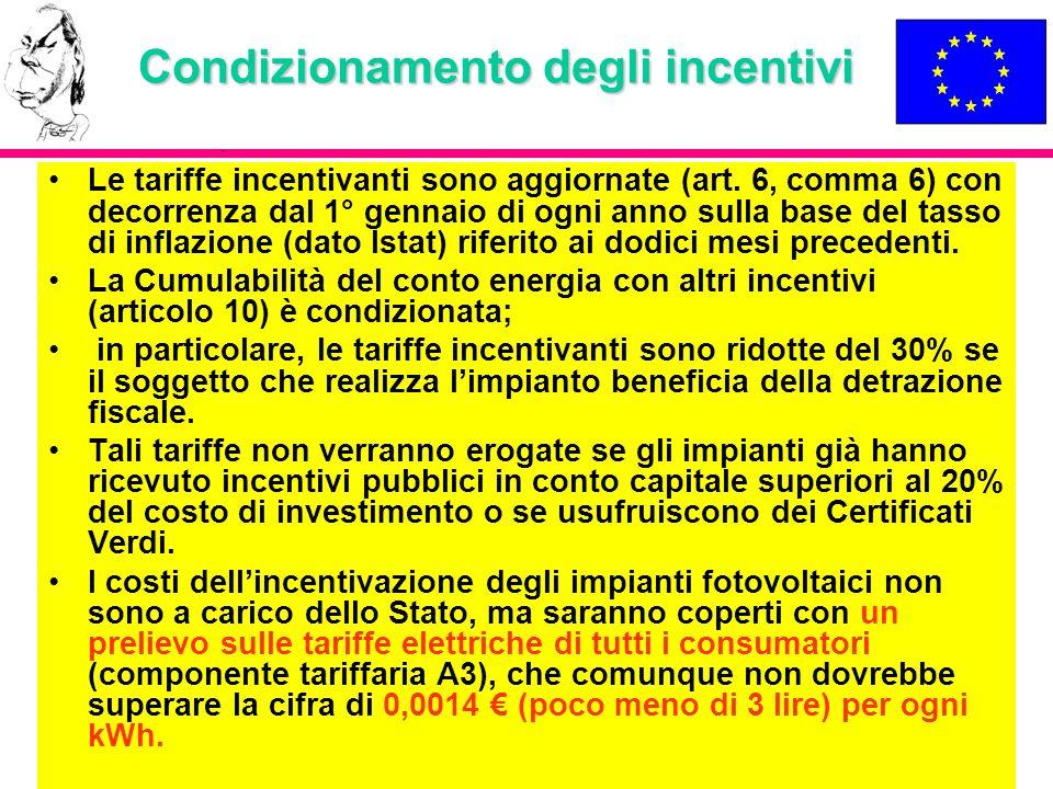 Condizionamento degli incentivi