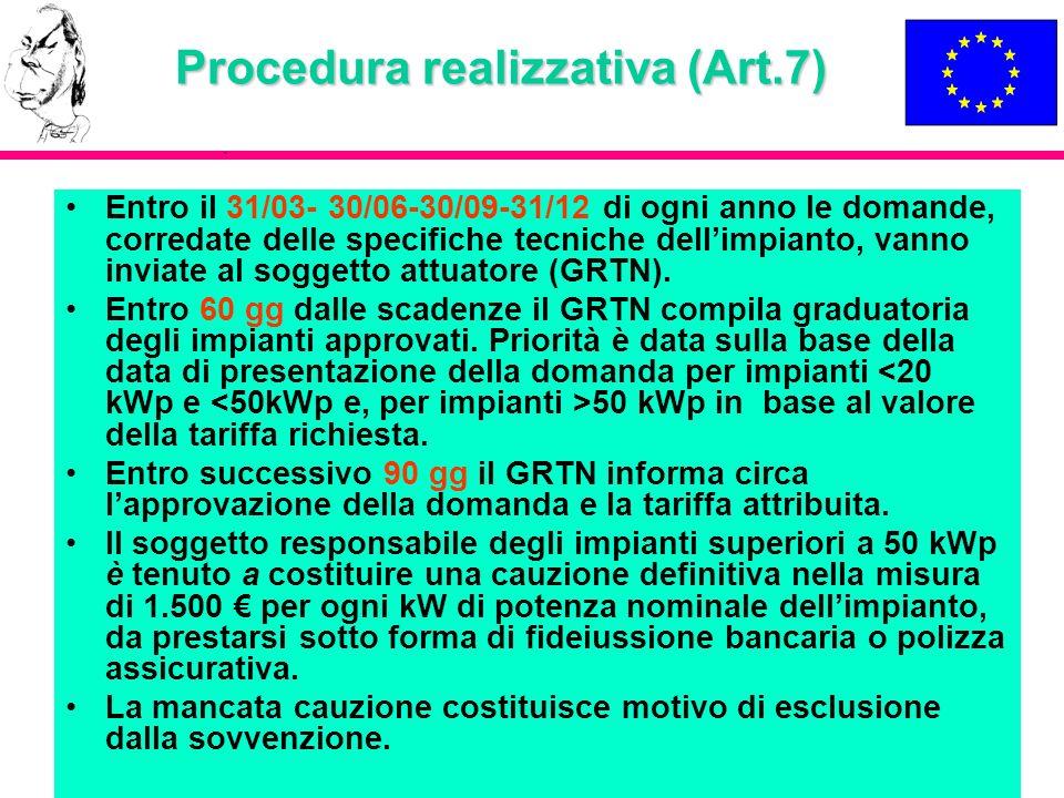 Procedura realizzativa (Art.7)